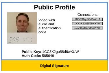kuwa-public-profile-with-connections
